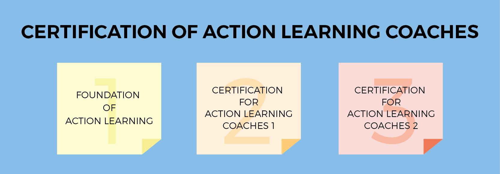 Certification Steps-01